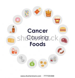 stock-vector-vector-illustration-of-cancer-causing-foods-like-alcohol-overfired-meat-in-circle-chart-design-777720388